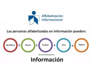 100 livros e relatórios em acesso gratuito sobre literacia informacional